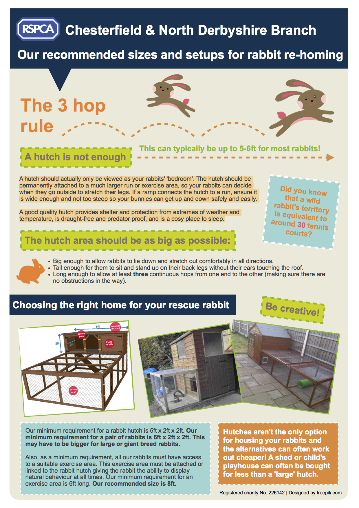 Rabbit accommodation information